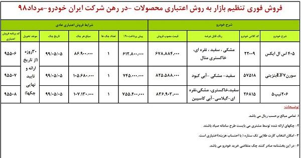 فروش اعتباری 3 محصول ایران خودرو + جزئیات