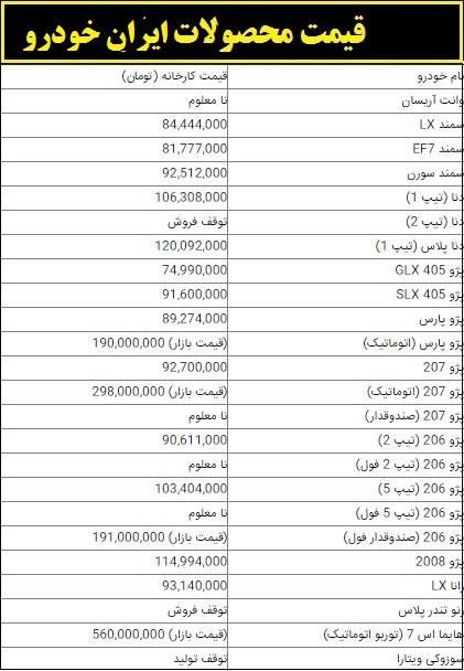 قیمت روز محصولات ایران خودرو امروز دوشنبه 24 شهریور