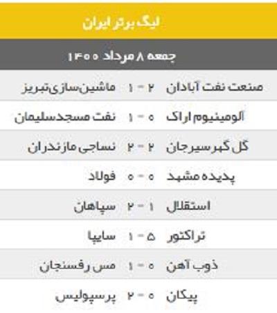 نتایج بازیهای هفته 30 (سی ام) لیگ برتر فوتبال هفته پایانی