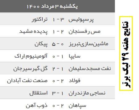 نتایج بازی های هفته 29 لیگ برتر